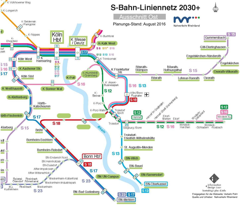 S-Bahn-Liniennetz 2030+